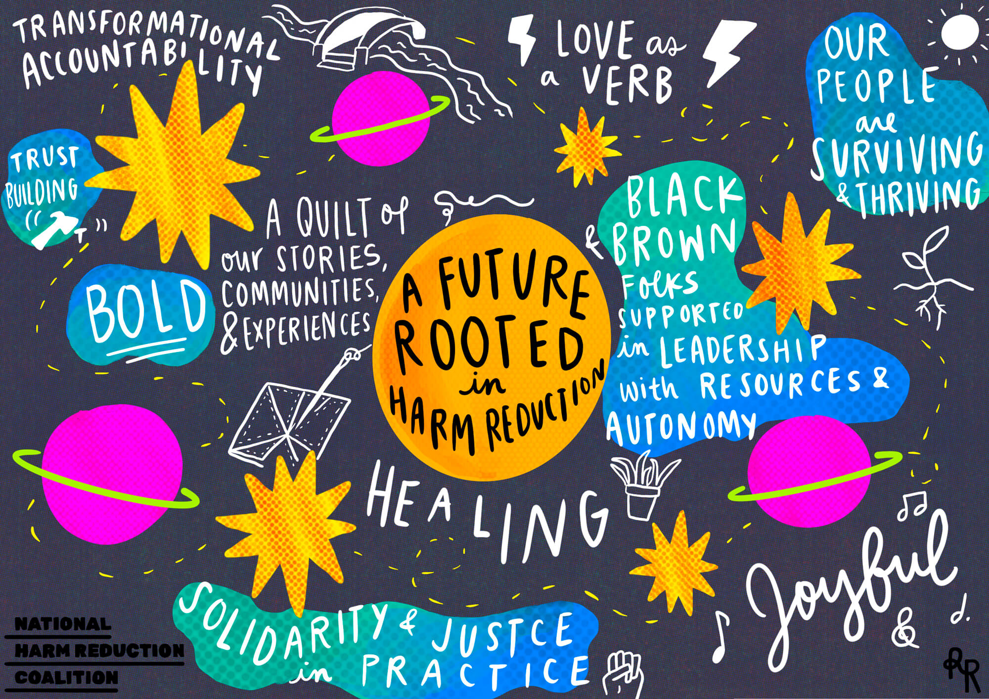 """An illustration with responses to the question, """"what would a future rooted in harm reduction look like?"""" Some answers include joyful, our people surviving and thriving, healing, bold, solidarity and justice in practice, love as a verb"""
